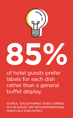 food-tag-hotel-statistic